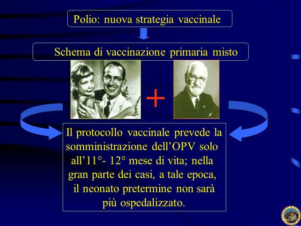 + Polio: nuova strategia vaccinale