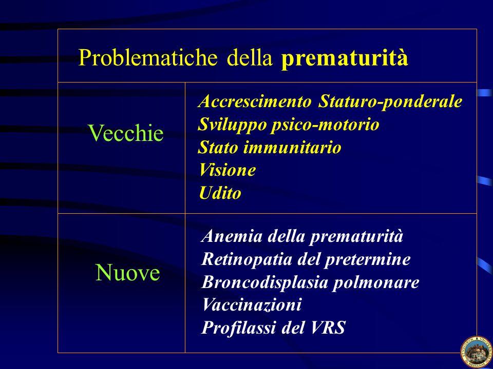 Problematiche della prematurità