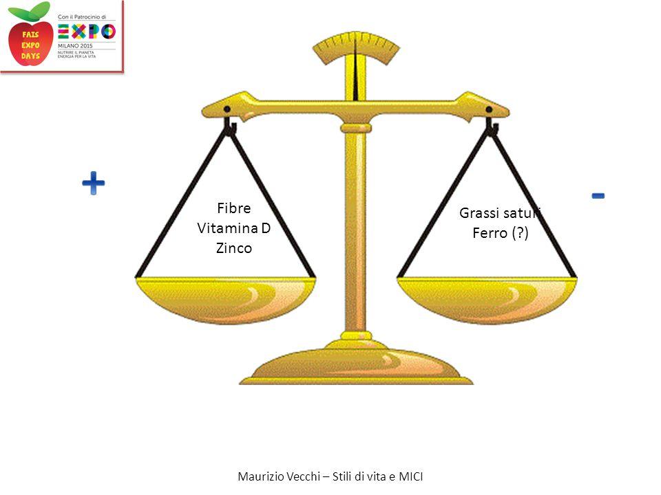 + - Fibre Vitamina D Zinco Grassi saturi Ferro ( )