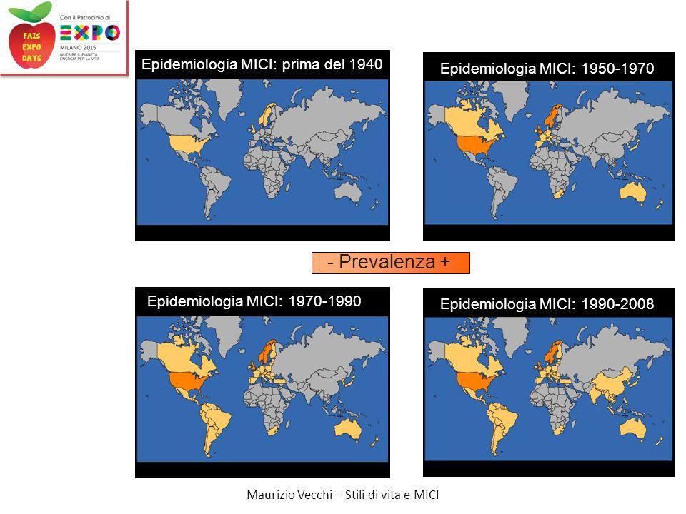 Epidemiologia MICI: prima del 1940