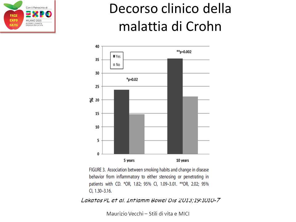 Decorso clinico della malattia di Crohn