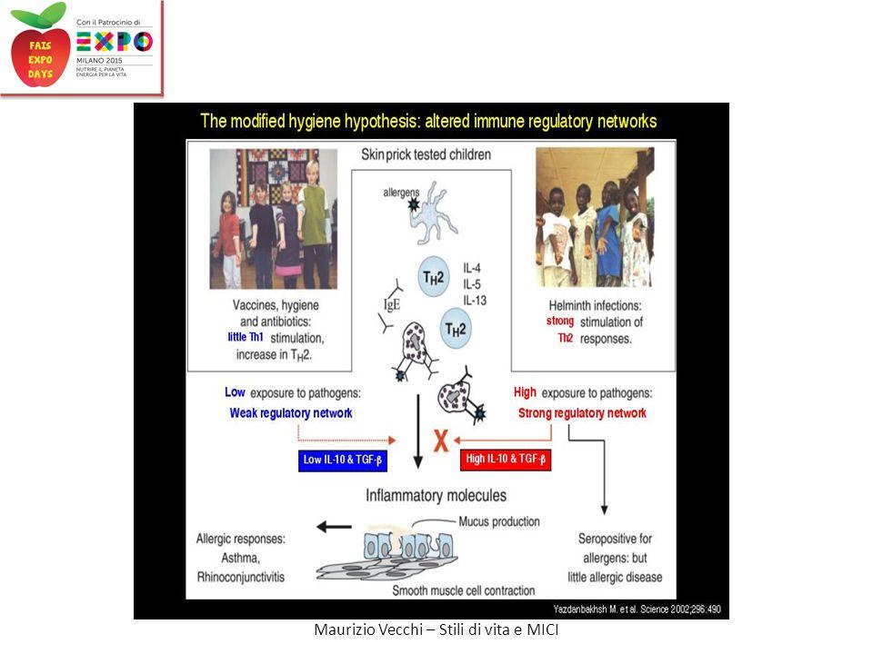 Per spiegare la distribuzione geografica delle malattie infiammatorie croniche intestinali o, piu' in generale, il trend secolare dell'aumento della malattie immunomediate, si e' ipotizzato che l'esposizione precoce a patogeni porti ad una forte stimolazione dell'immunosoppressione.