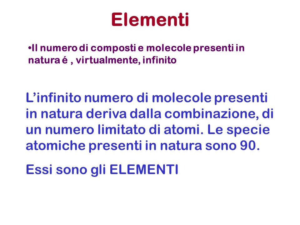 Elementi Il numero di composti e molecole presenti in natura é , virtualmente, infinito.