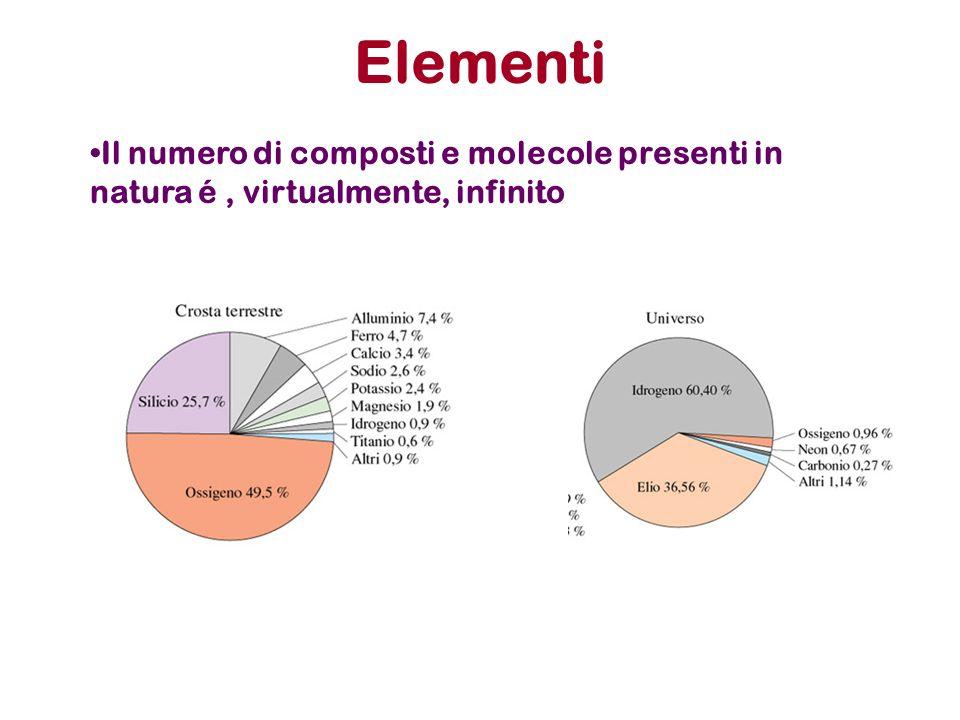 Elementi Il numero di composti e molecole presenti in natura é , virtualmente, infinito