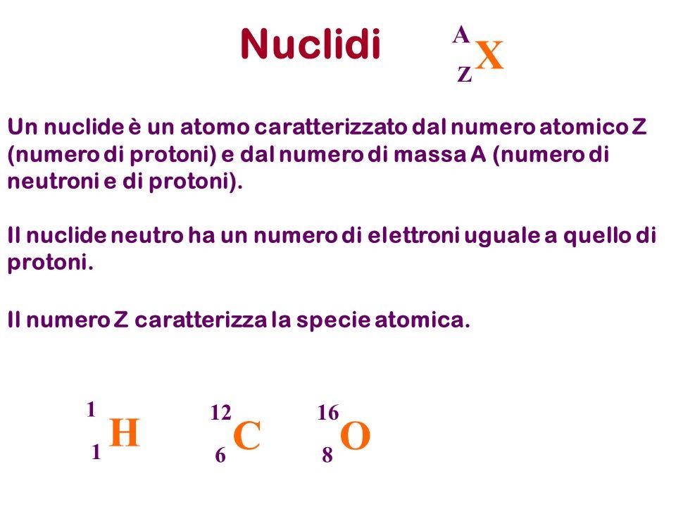 NuclidiX. A. Z.