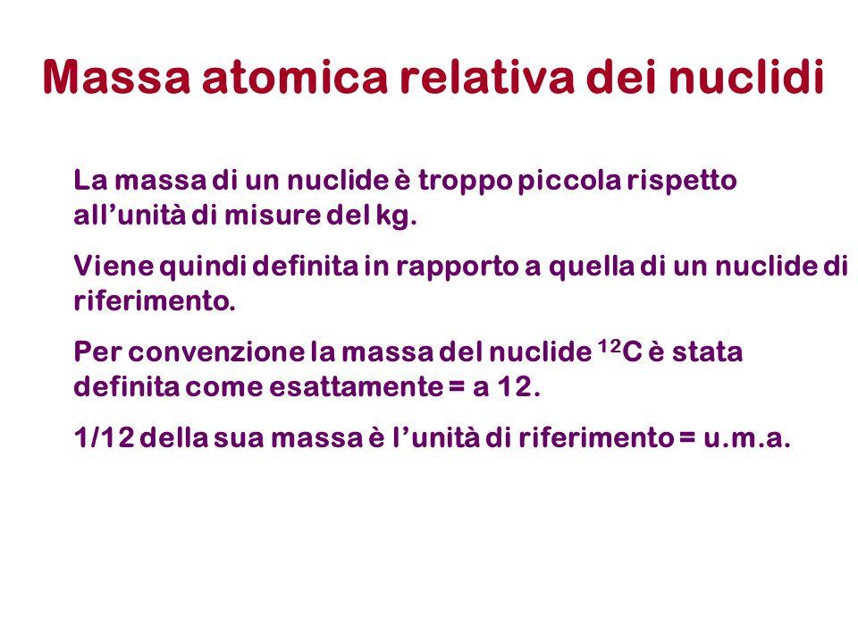 Massa atomica relativa dei nuclidi