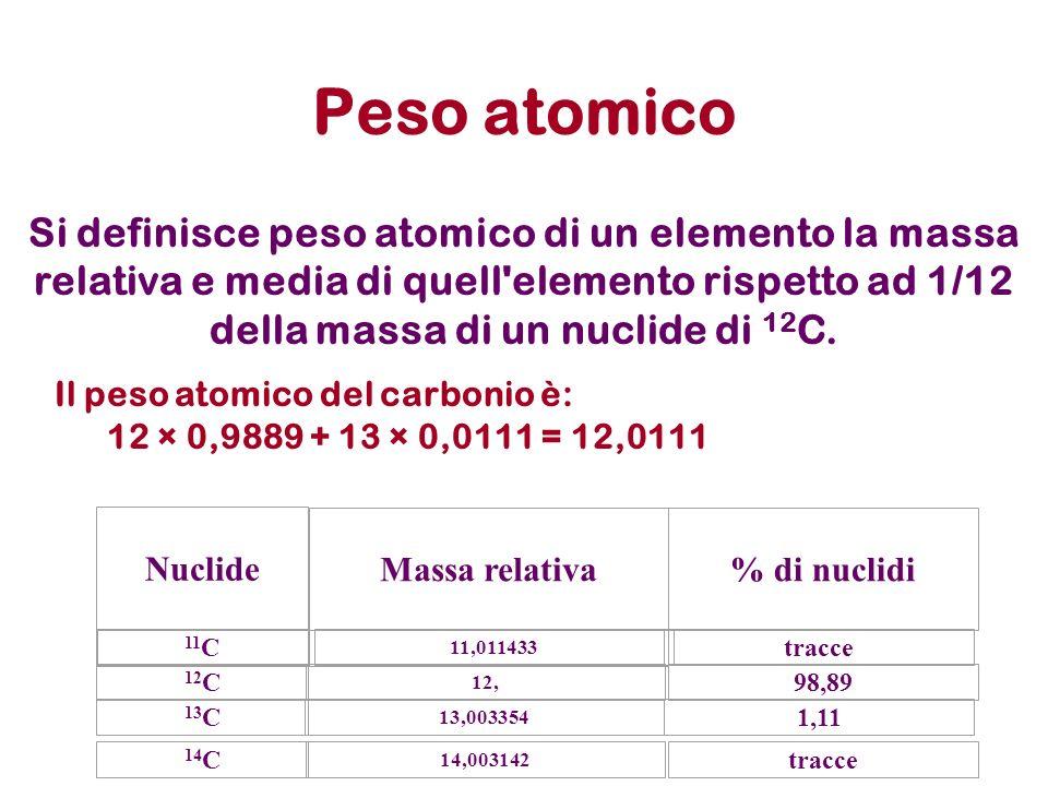 Peso atomicoSi definisce peso atomico di un elemento la massa relativa e media di quell elemento rispetto ad 1/12 della massa di un nuclide di 12C.