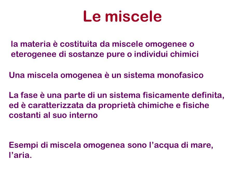Le miscelela materia è costituita da miscele omogenee o eterogenee di sostanze pure o individui chimici.