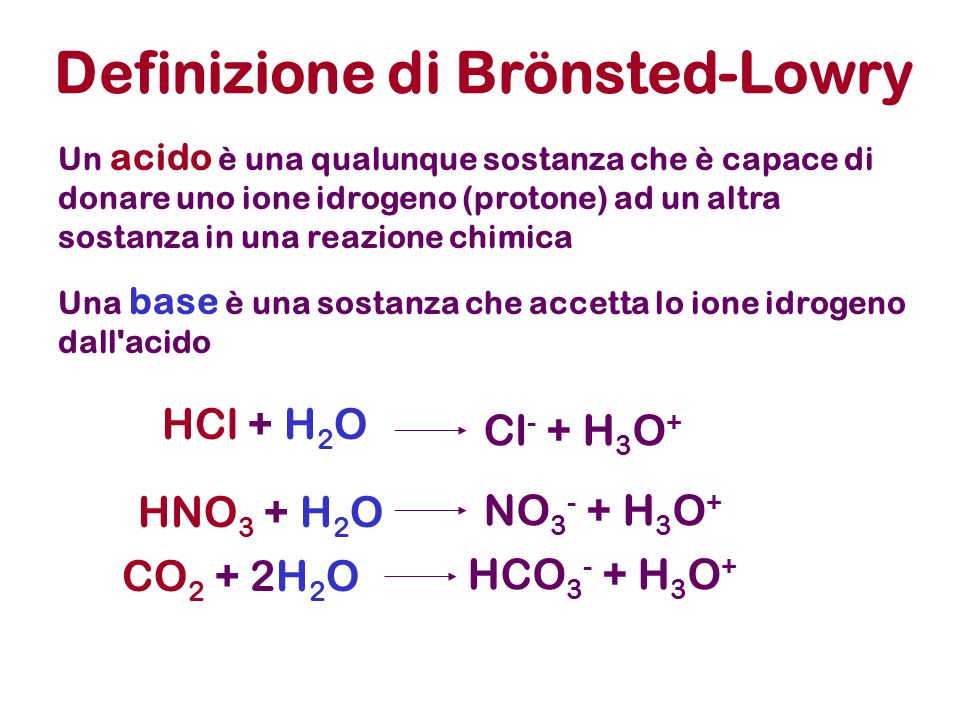 Definizione di Brönsted-Lowry