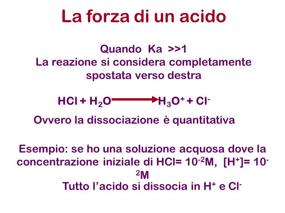 La forza di un acido Quando Ka >>1