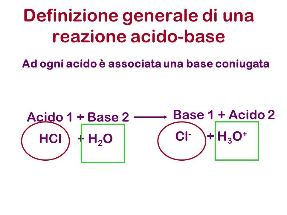Definizione generale di una reazione acido-base