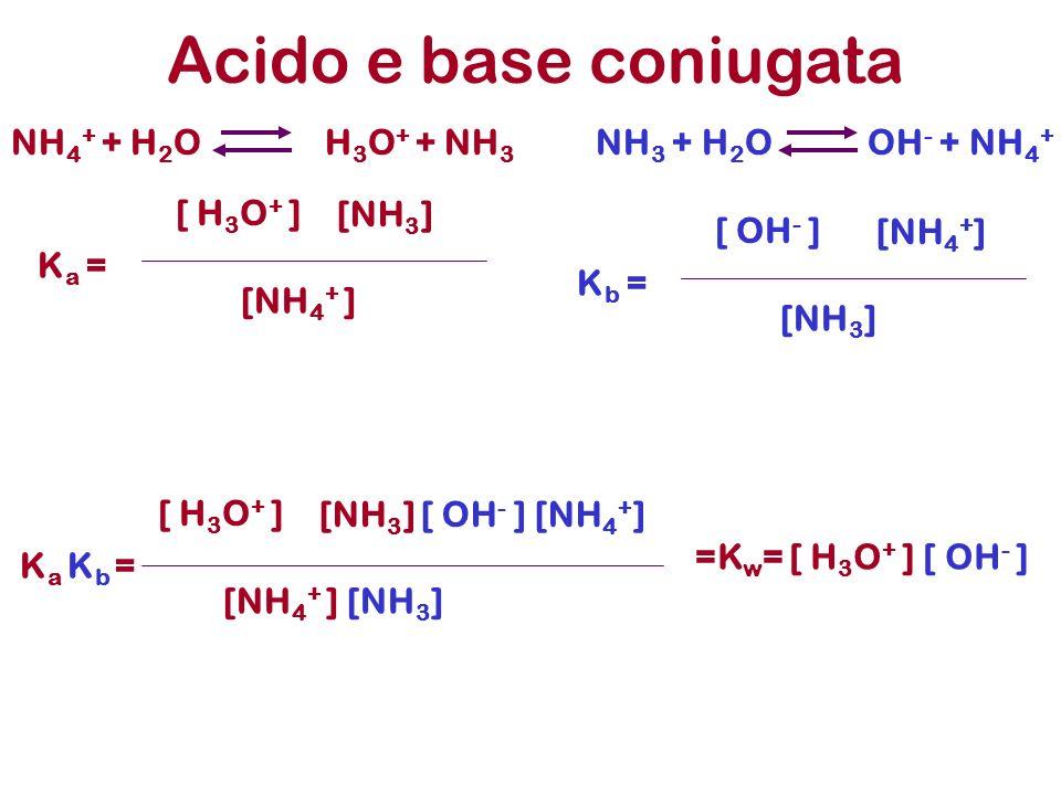 Acido e base coniugata NH4+ + H2O H3O+ + NH3 NH3 + H2O OH- + NH4+ Ka =