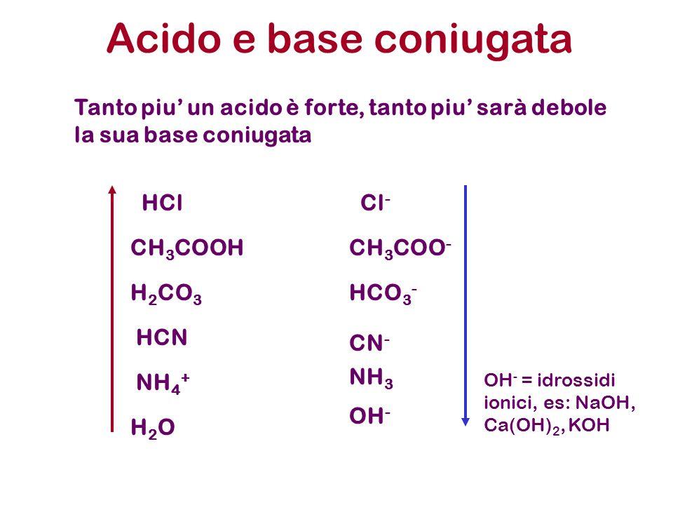 Acido e base coniugataTanto piu' un acido è forte, tanto piu' sarà debole la sua base coniugata. HCl.