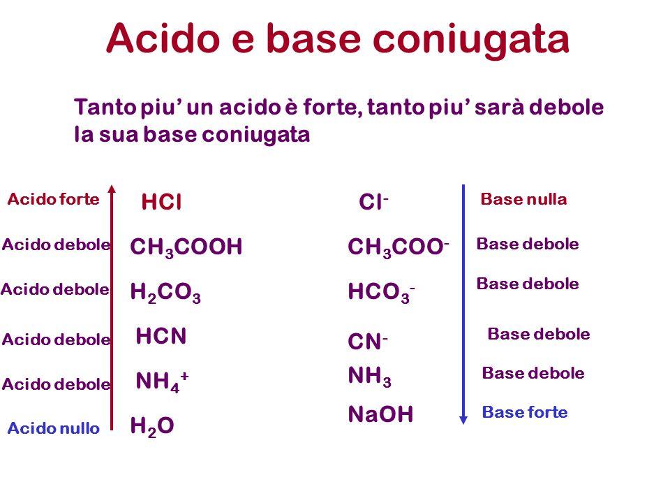 Acido e base coniugataTanto piu' un acido è forte, tanto piu' sarà debole la sua base coniugata. Acido forte.