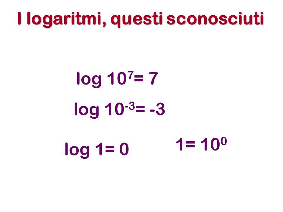 I logaritmi, questi sconosciuti
