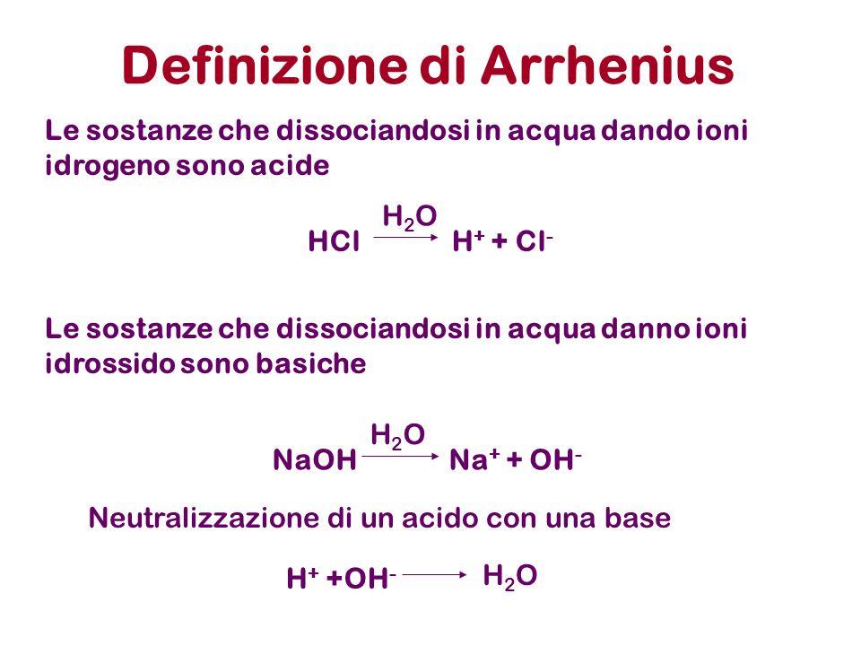 Definizione di Arrhenius