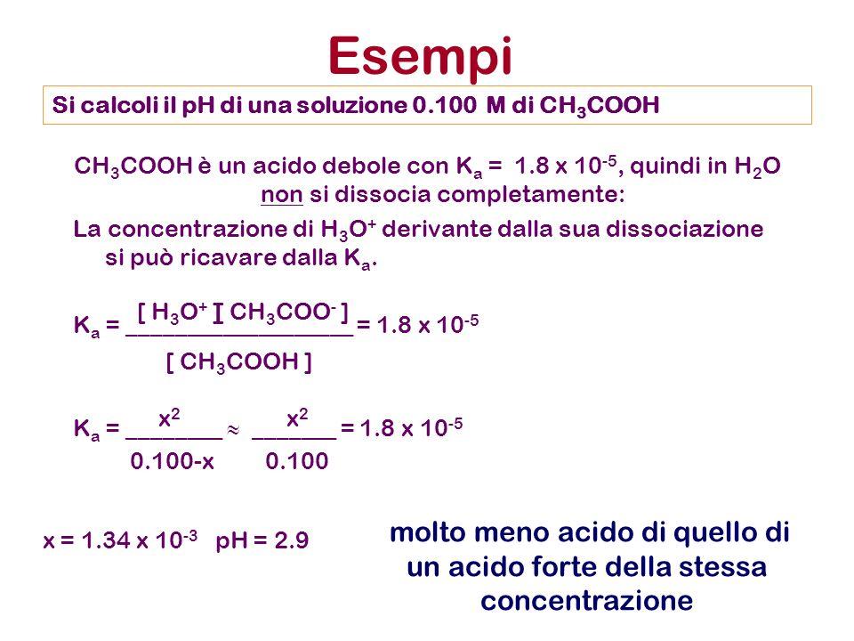 Esempi Si calcoli il pH di una soluzione 0.100 M di CH3COOH