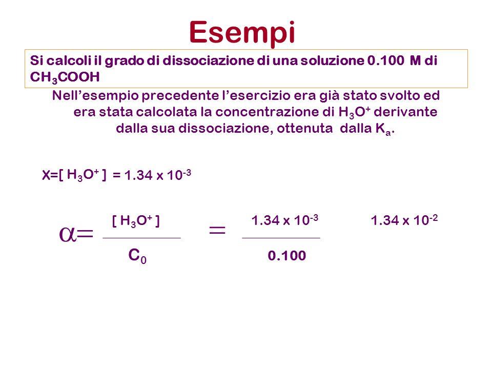 Esempi Si calcoli il grado di dissociazione di una soluzione 0.100 M di CH3COOH.