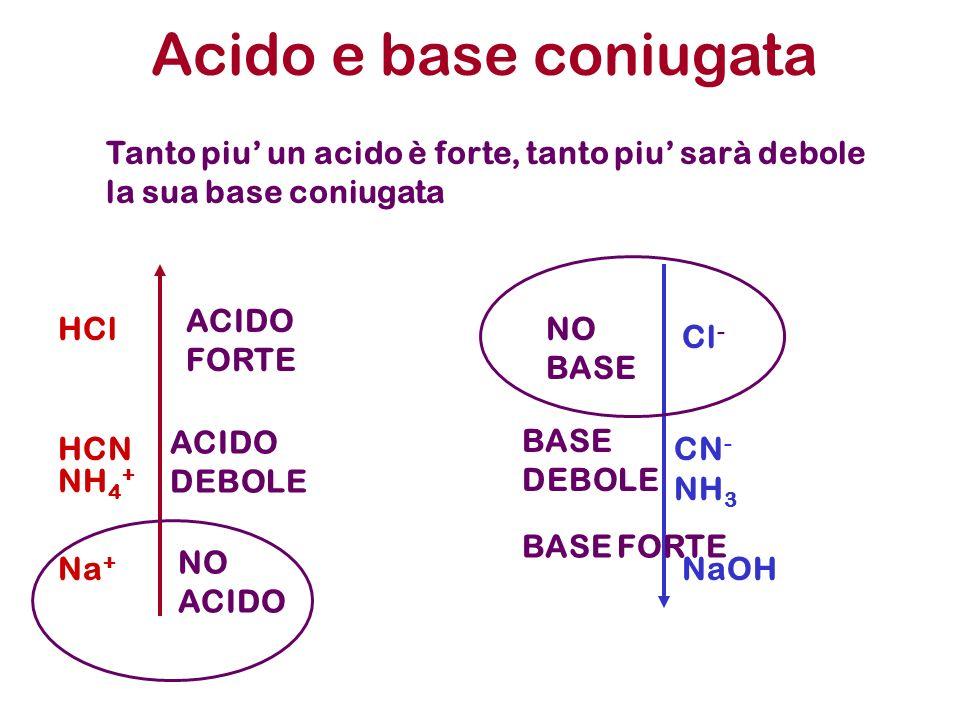 Acido e base coniugata Tanto piu' un acido è forte, tanto piu' sarà debole la sua base coniugata. ACIDO FORTE.