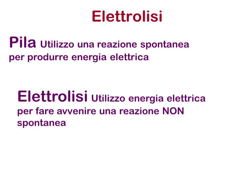Elettrolisi Pila Utilizzo una reazione spontanea per produrre energia elettrica.