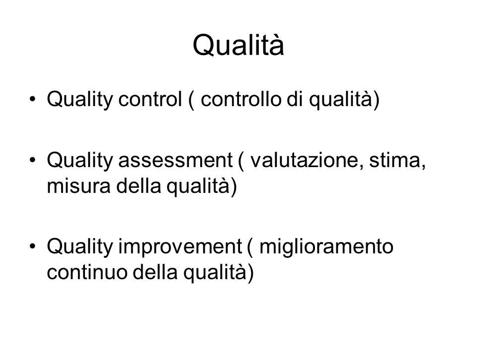 Qualità Quality control ( controllo di qualità)