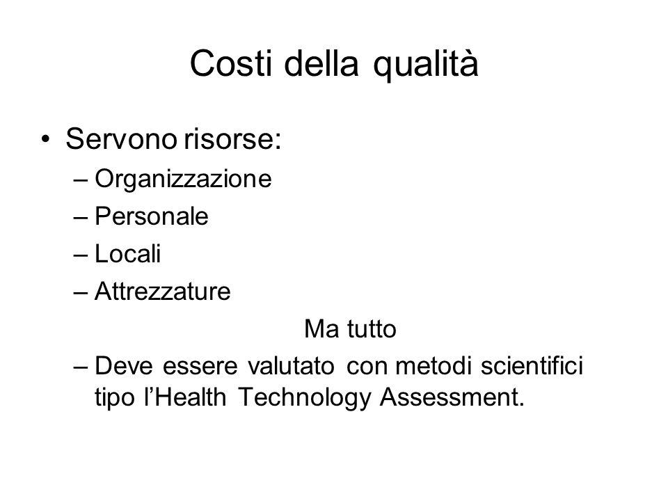 Costi della qualità Servono risorse: Organizzazione Personale Locali