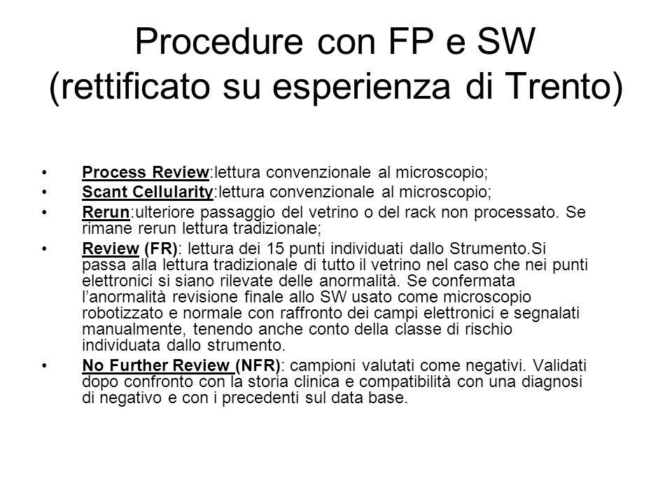 Procedure con FP e SW (rettificato su esperienza di Trento)