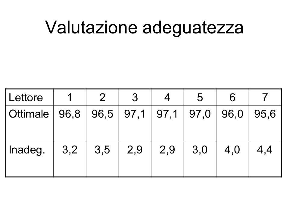 Valutazione adeguatezza
