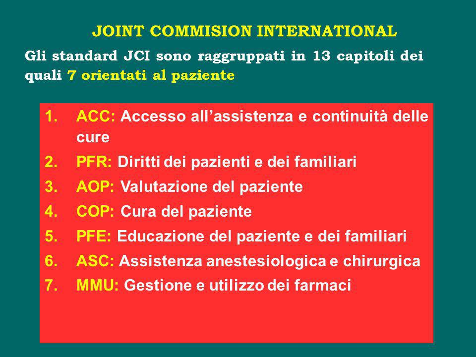 JOINT COMMISION INTERNATIONAL