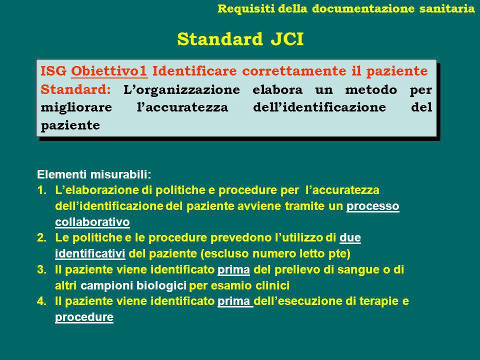 Standard JCI ISG Obiettivo1 Identificare correttamente il paziente