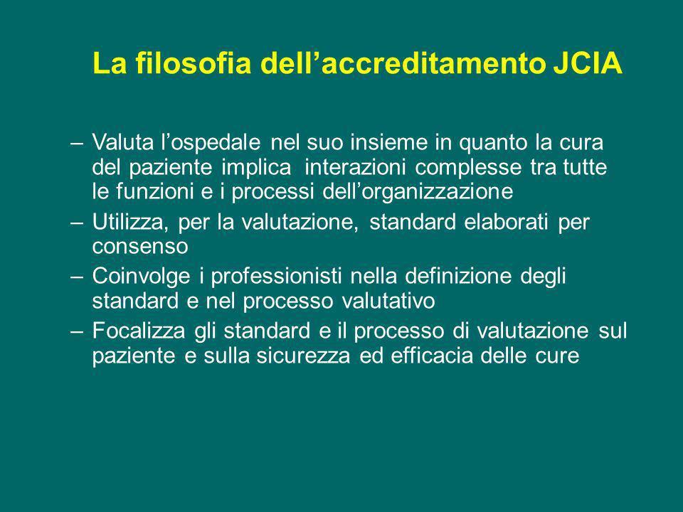 La filosofia dell'accreditamento JCIA