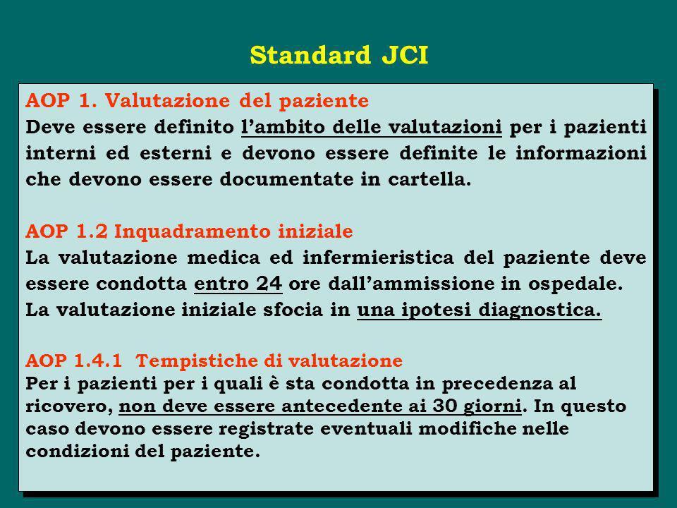 Standard JCI AOP 1. Valutazione del paziente