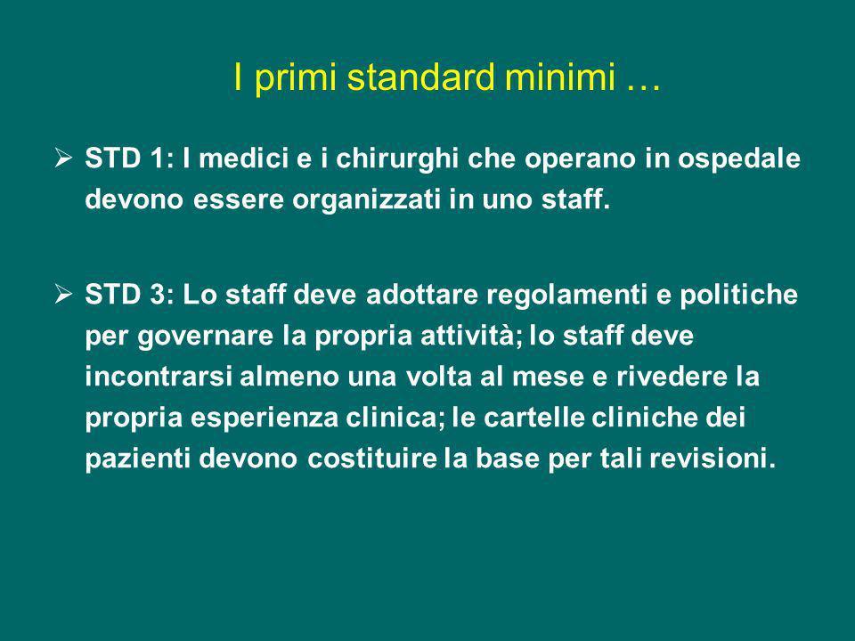I primi standard minimi …