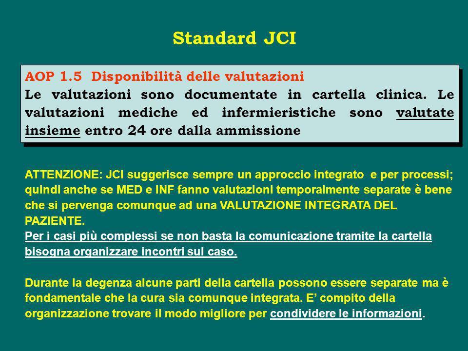 Standard JCI AOP 1.5 Disponibilità delle valutazioni