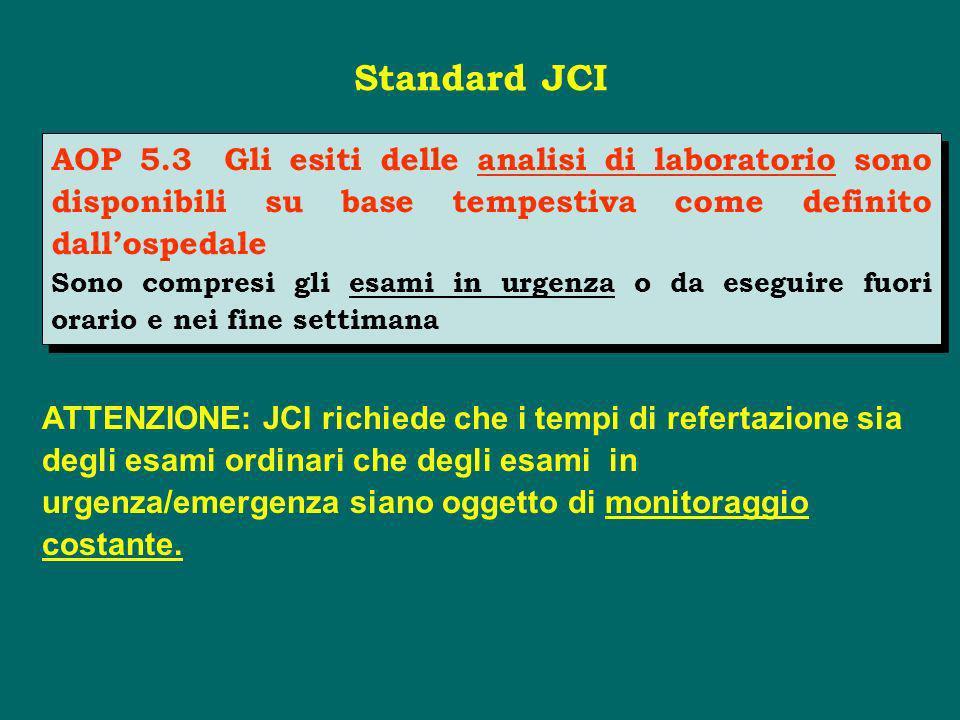 Standard JCI AOP 5.3 Gli esiti delle analisi di laboratorio sono disponibili su base tempestiva come definito dall'ospedale.