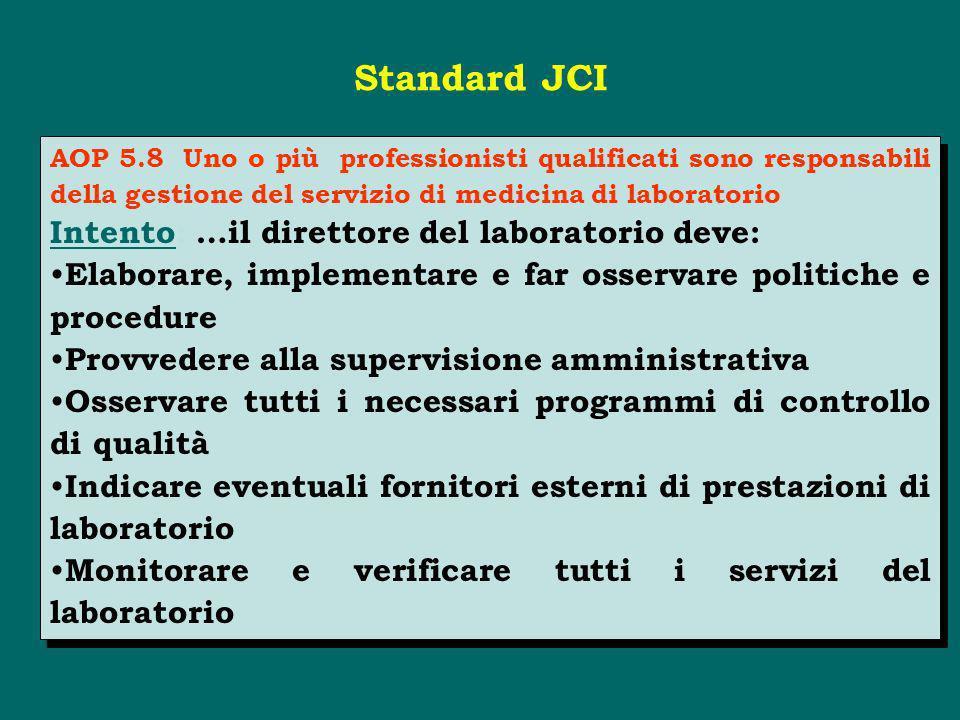 Standard JCI Intento: …il direttore del laboratorio deve: