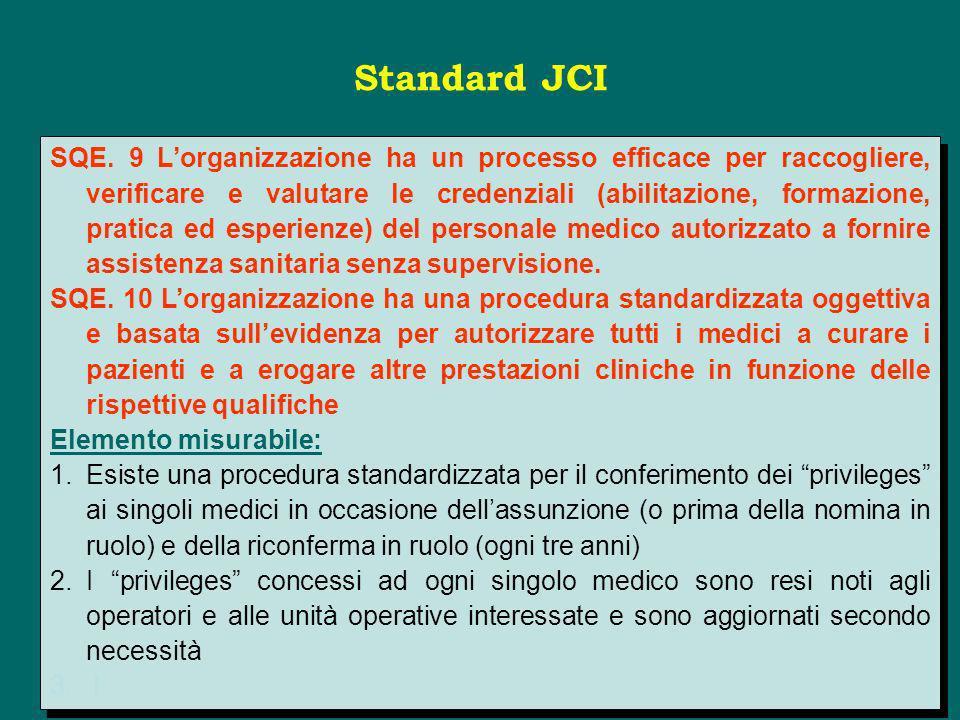 Standard JCI