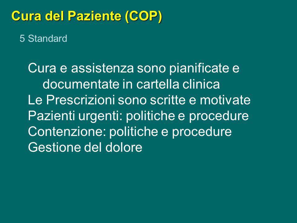Cura del Paziente (COP)