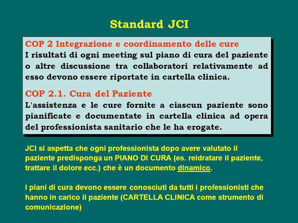 Standard JCI COP 2.1. Cura del Paziente