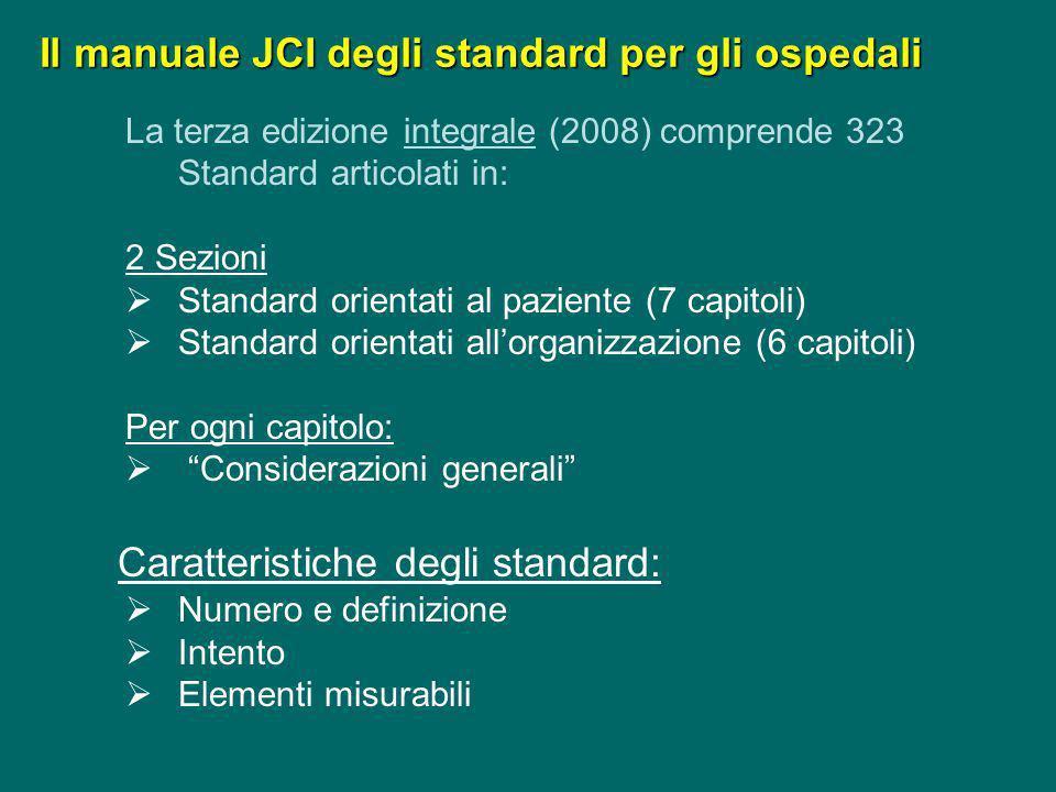 Il manuale JCI degli standard per gli ospedali