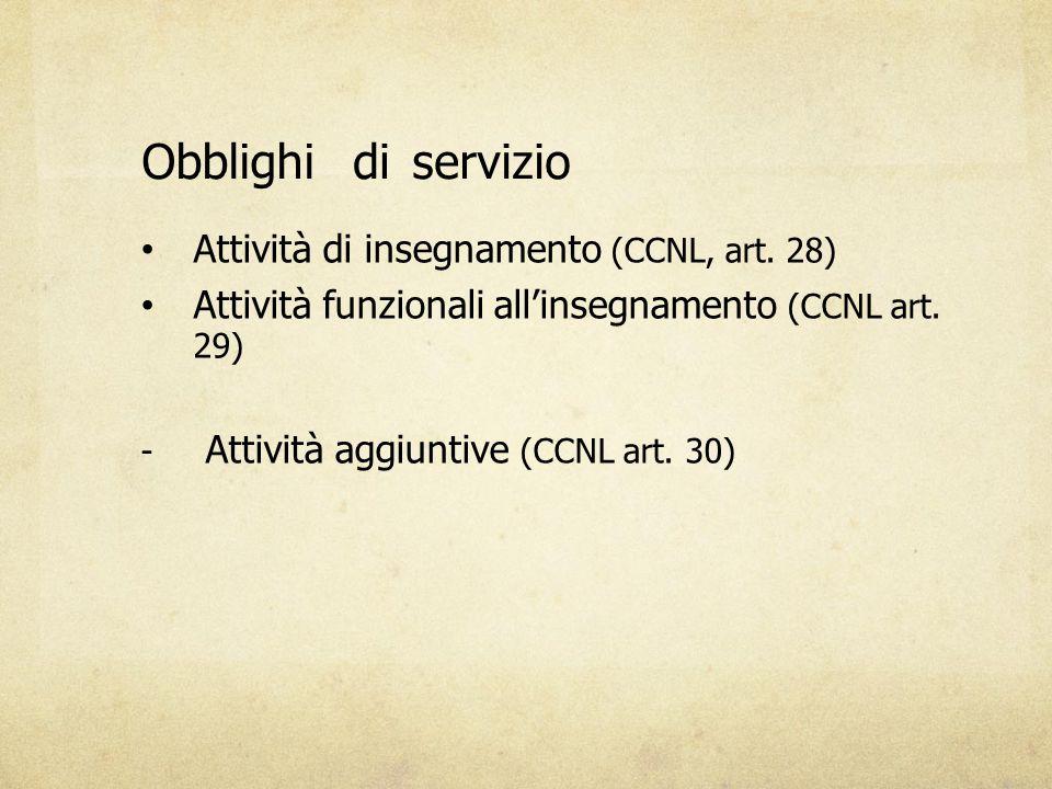 Obblighi di servizio Attività di insegnamento (CCNL, art. 28)