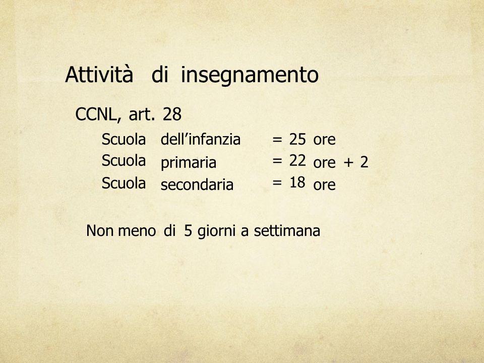 18 Attività di insegnamento CCNL, art. 28 Scuola dell'infanzia