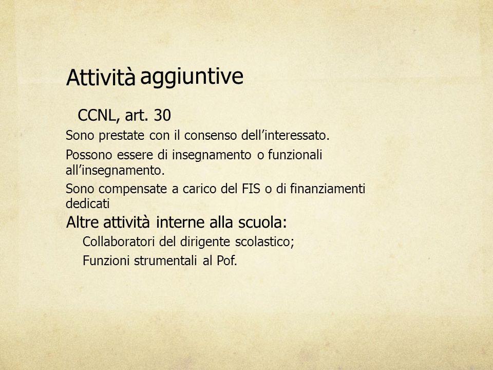 Attività aggiuntive CCNL, art. 30 Altre attività interne alla scuola:
