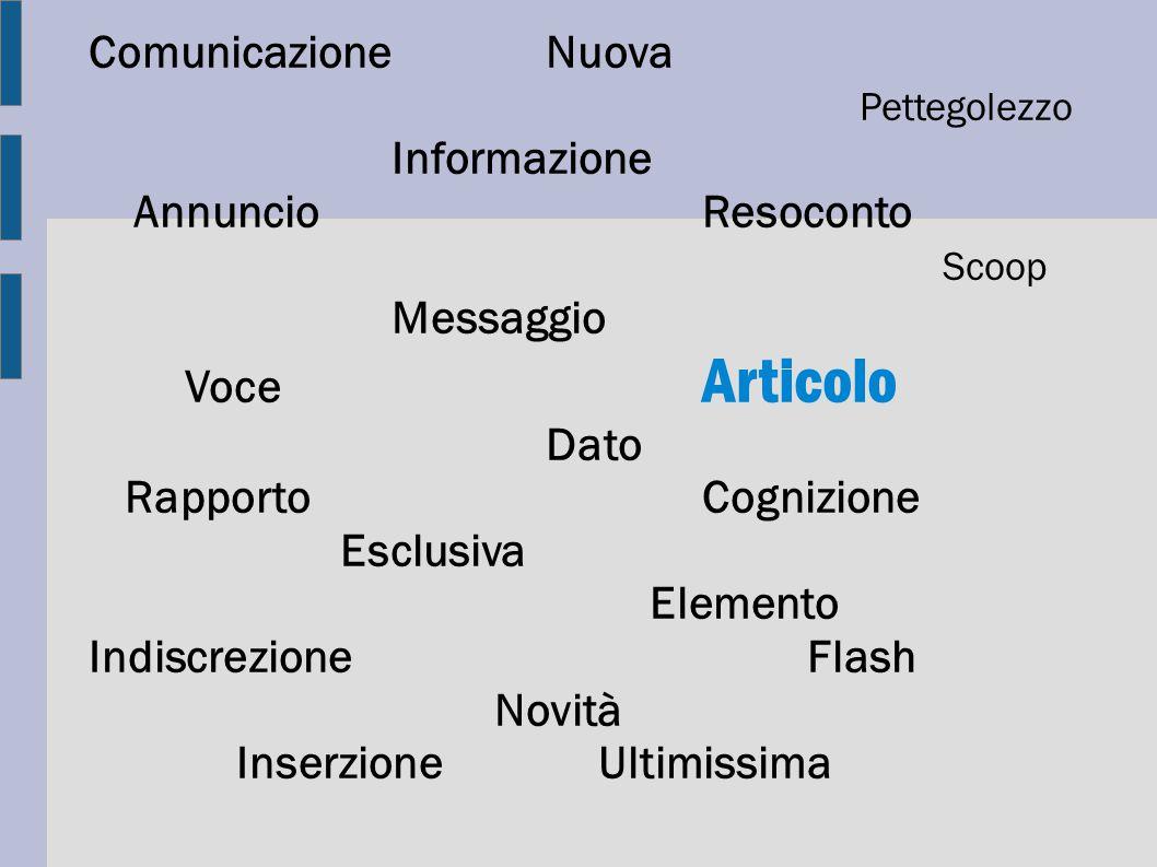 Comunicazione Nuova Pettegolezzo. Informazione. Annuncio Resoconto. Scoop. Messaggio.