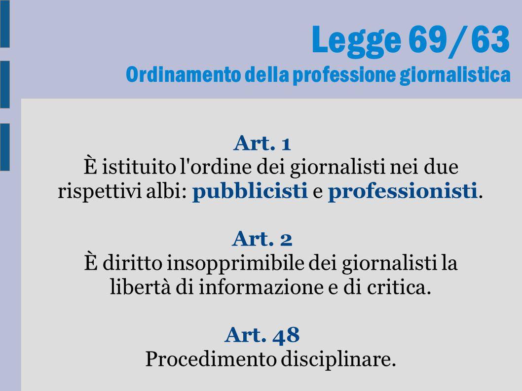 Art. 48 Procedimento disciplinare.