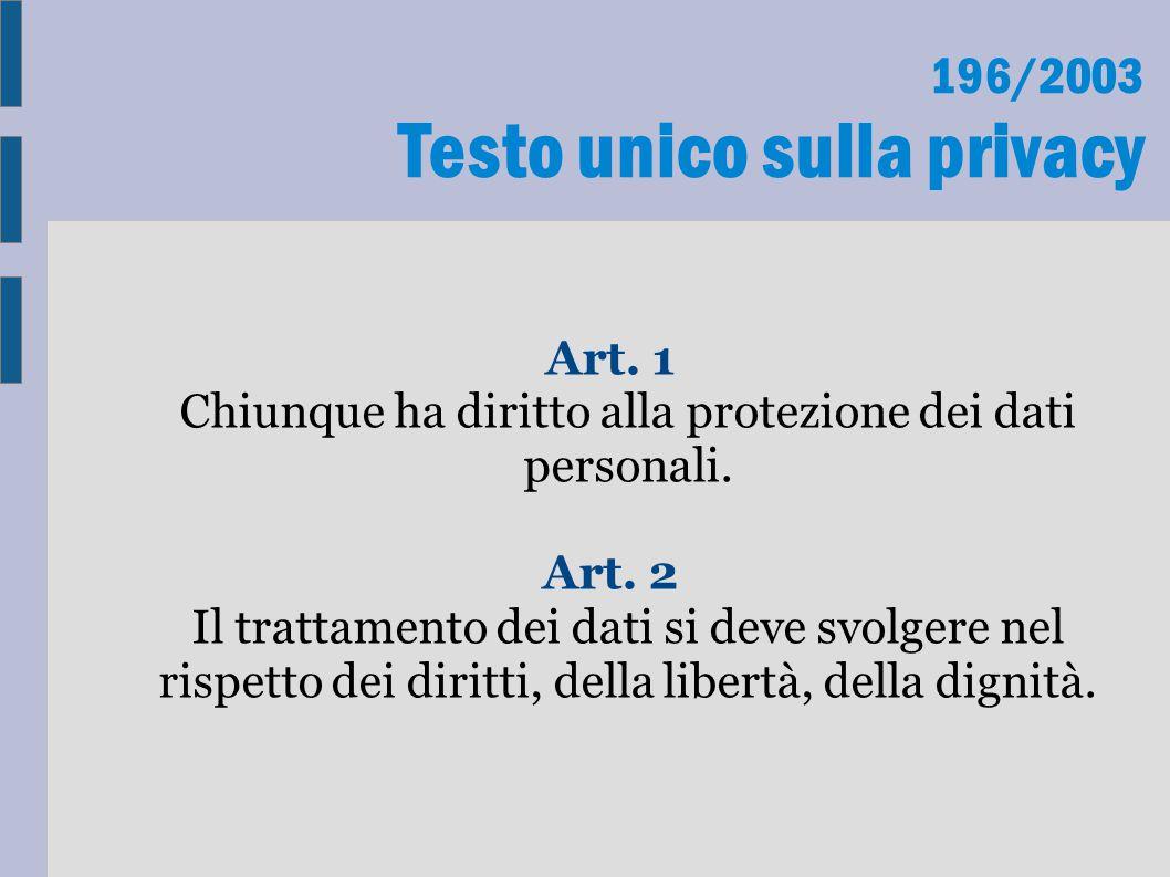 Art. 1 Chiunque ha diritto alla protezione dei dati personali.