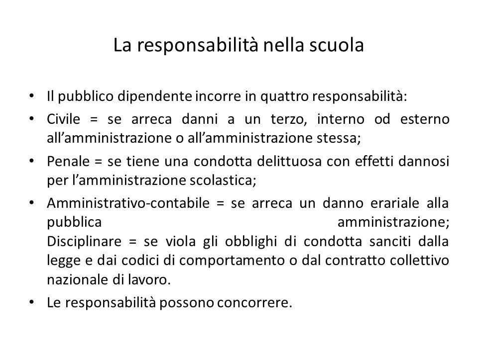La responsabilità nella scuola