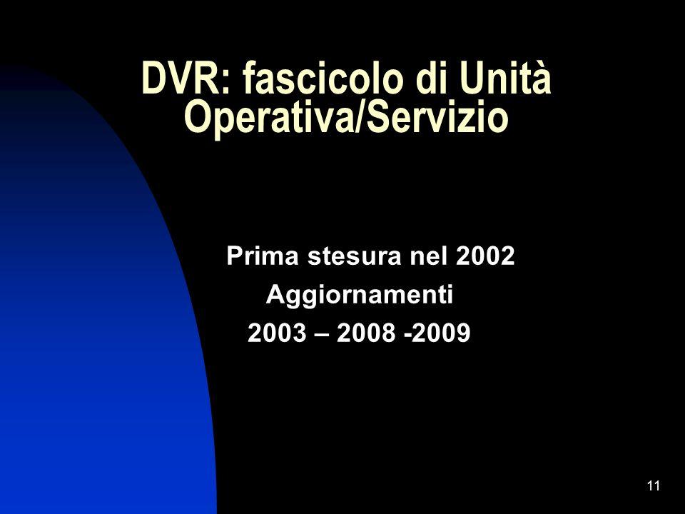 DVR: fascicolo di Unità Operativa/Servizio