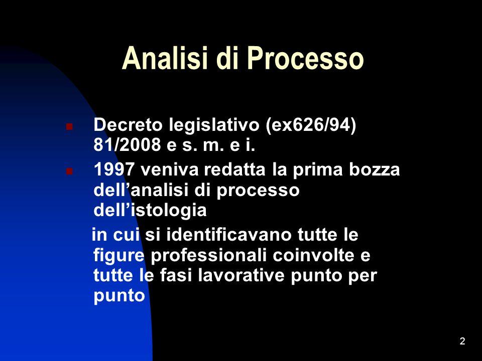 Analisi di Processo Decreto legislativo (ex626/94) 81/2008 e s. m. e i. 1997 veniva redatta la prima bozza dell'analisi di processo dell'istologia.