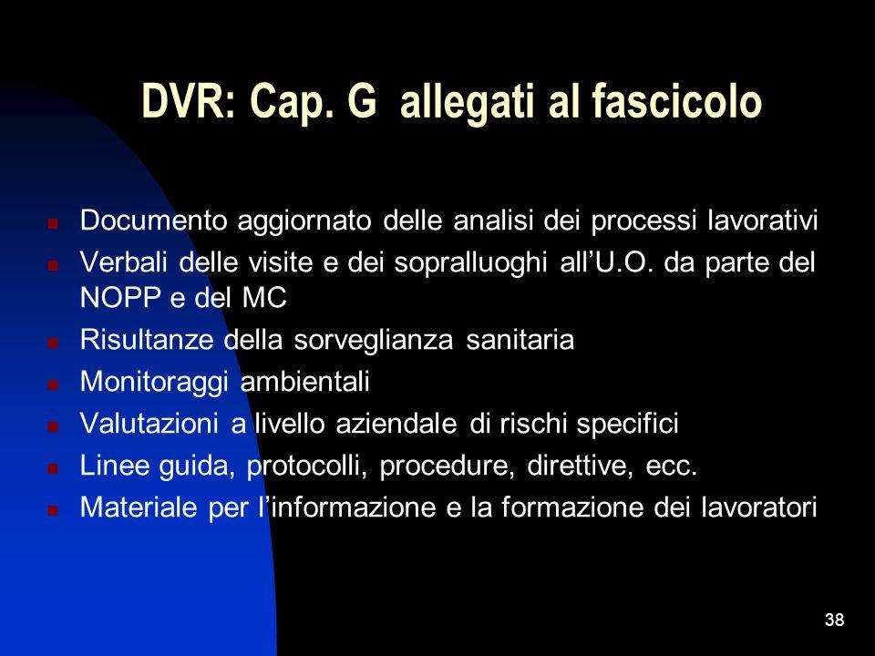 DVR: Cap. G allegati al fascicolo